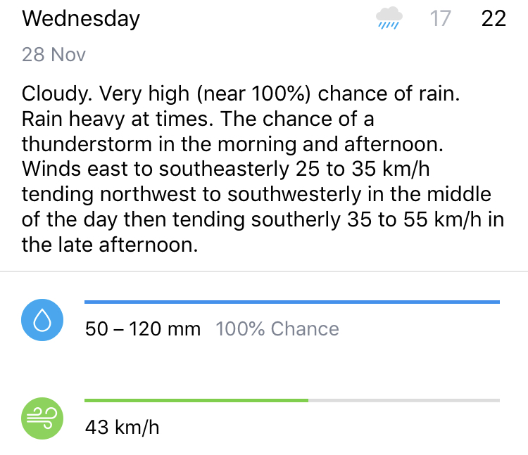 A screenshot of the weather forecast for Wednesday predicting 50-120mm of rain, and thunderstorms.