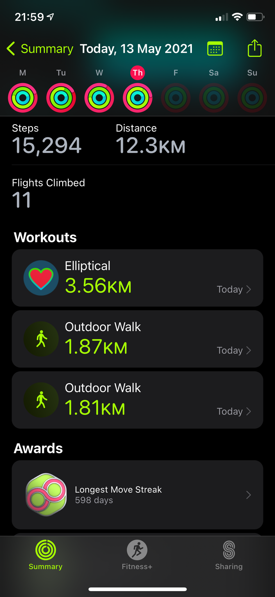A screenshot from the iOS Fitness app showing 15,294 steps and a total distance of 12.3km. It includes 3.56km on the elliptical (which is undercounting what the elliptical itself says) plus two ~1.8km outdoor walks which were me walking from home to the station in the morning and back again in the evening.