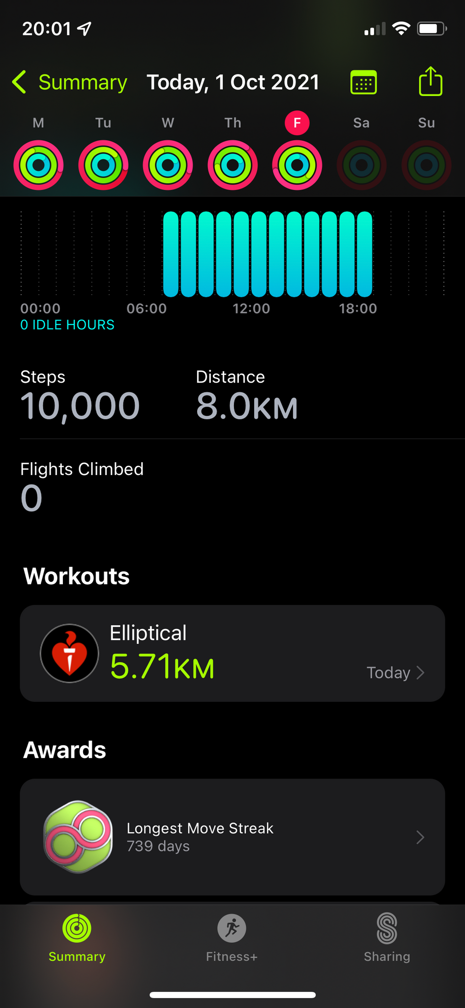 A photo of the iOS Fitness app showing I've done EXACTLY 10,000 steps and 8.0km.
