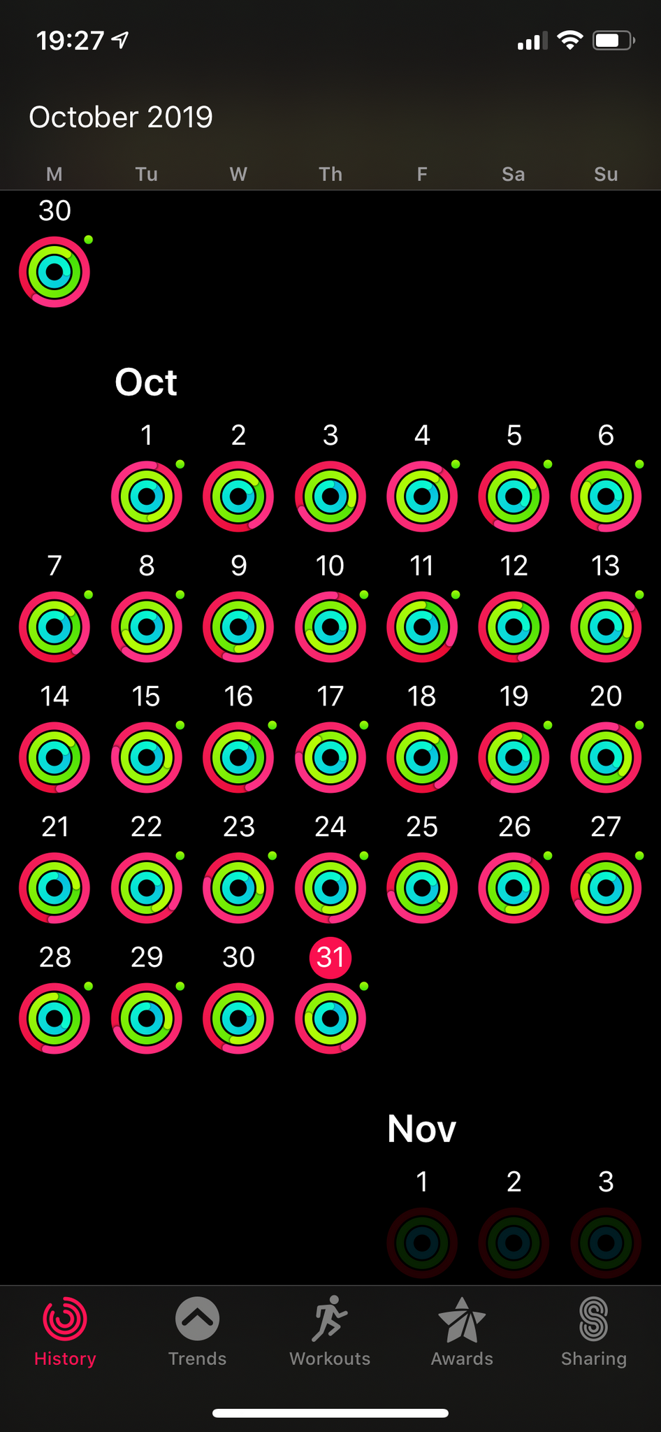 A screenshot from the iOS Activity app that's used with the Apple Watch showing October with the Move, Exercise, and Stand rings closed every single day for the whole month.